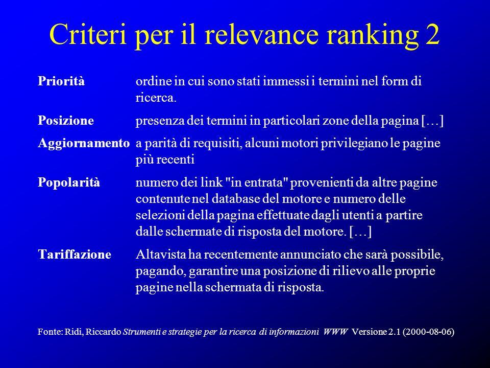 Criteri per il relevance ranking 2 Priorità ordine in cui sono stati immessi i termini nel form di ricerca. Posizione presenza dei termini in particol