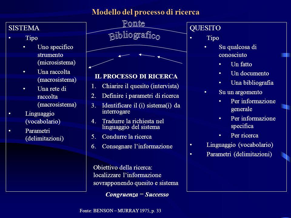 INTERAZIONE TRA RICHIEDENTE E SISTEMA INFORMATIVO Caratteristiche di ciascun sistema informativo Tipologie della richiesta Valutazione della risposta ottenuta