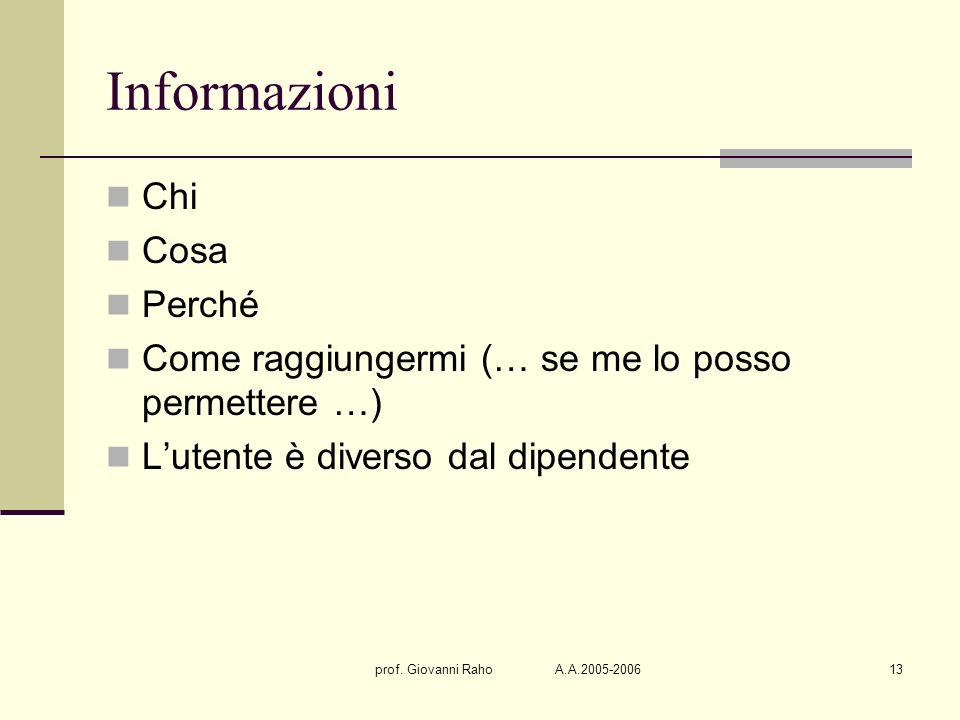 prof. Giovanni Raho A.A.2005-200613 Informazioni Chi Cosa Perché Come raggiungermi (… se me lo posso permettere …) Lutente è diverso dal dipendente