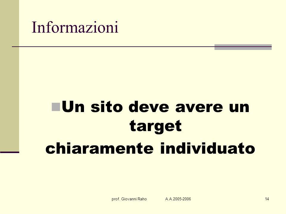 prof. Giovanni Raho A.A.2005-200614 Informazioni Un sito deve avere un target chiaramente individuato