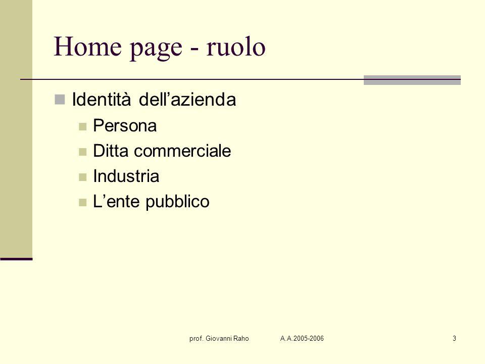 prof. Giovanni Raho A.A.2005-20063 Home page - ruolo Identità dellazienda Persona Ditta commerciale Industria Lente pubblico