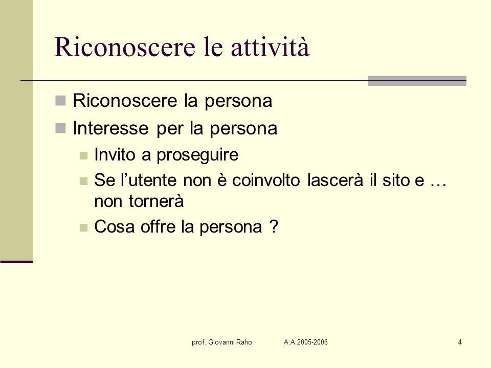 prof. Giovanni Raho A.A.2005-20064 Riconoscere le attività Riconoscere la persona Interesse per la persona Invito a proseguire Se lutente non è coinvo