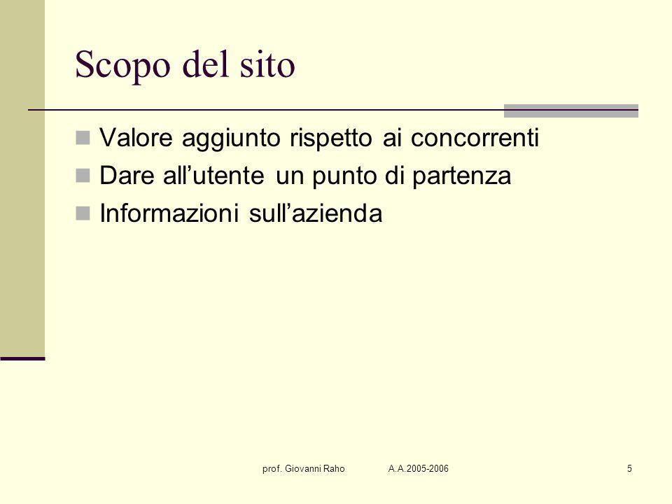 prof. Giovanni Raho A.A.2005-20065 Scopo del sito Valore aggiunto rispetto ai concorrenti Dare allutente un punto di partenza Informazioni sullazienda