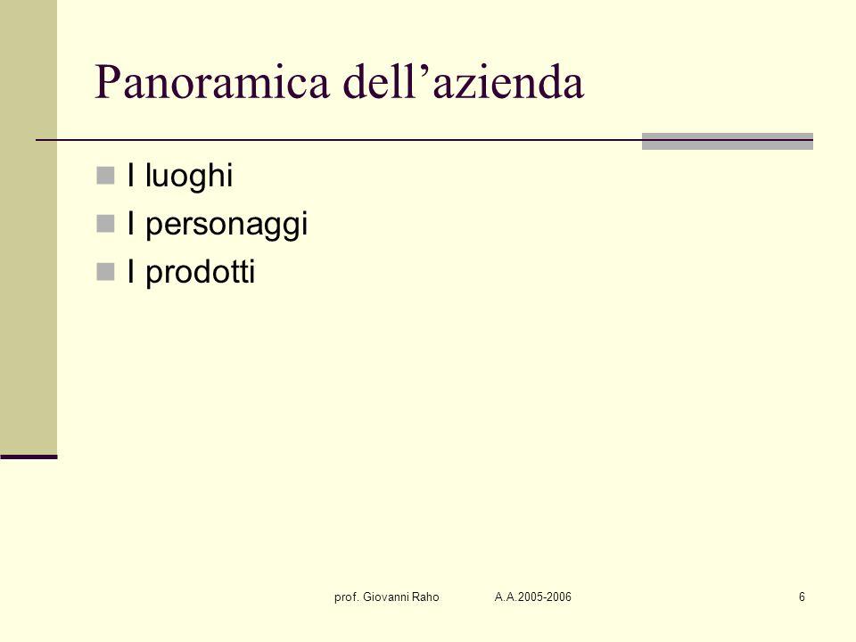 prof. Giovanni Raho A.A.2005-20066 Panoramica dellazienda I luoghi I personaggi I prodotti
