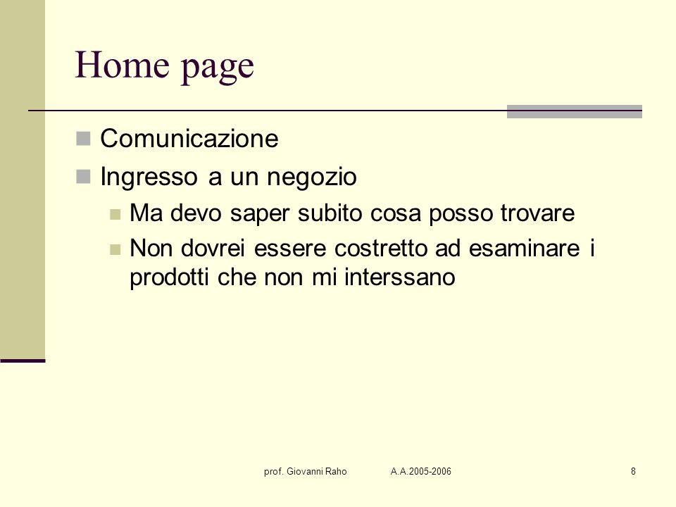 prof. Giovanni Raho A.A.2005-20068 Home page Comunicazione Ingresso a un negozio Ma devo saper subito cosa posso trovare Non dovrei essere costretto a