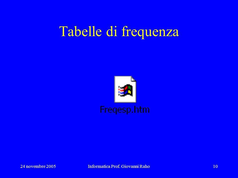 24 novembre 2005Informatica Prof. Giovanni Raho10 Tabelle di frequenza