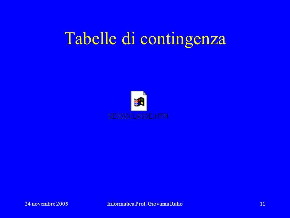 24 novembre 2005Informatica Prof. Giovanni Raho11 Tabelle di contingenza