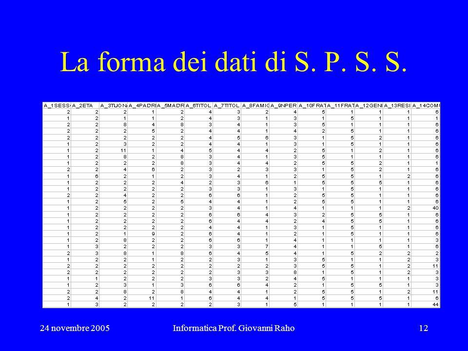 24 novembre 2005Informatica Prof. Giovanni Raho12 La forma dei dati di S. P. S. S.