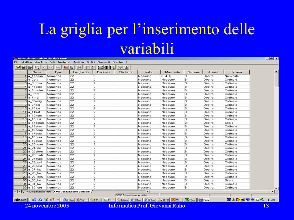 24 novembre 2005Informatica Prof. Giovanni Raho13 La griglia per linserimento delle variabili