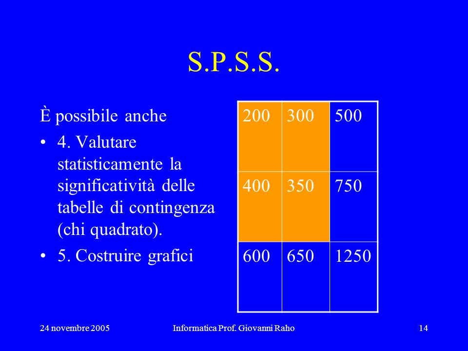24 novembre 2005Informatica Prof. Giovanni Raho14 S.P.S.S. È possibile anche 4. Valutare statisticamente la significatività delle tabelle di contingen