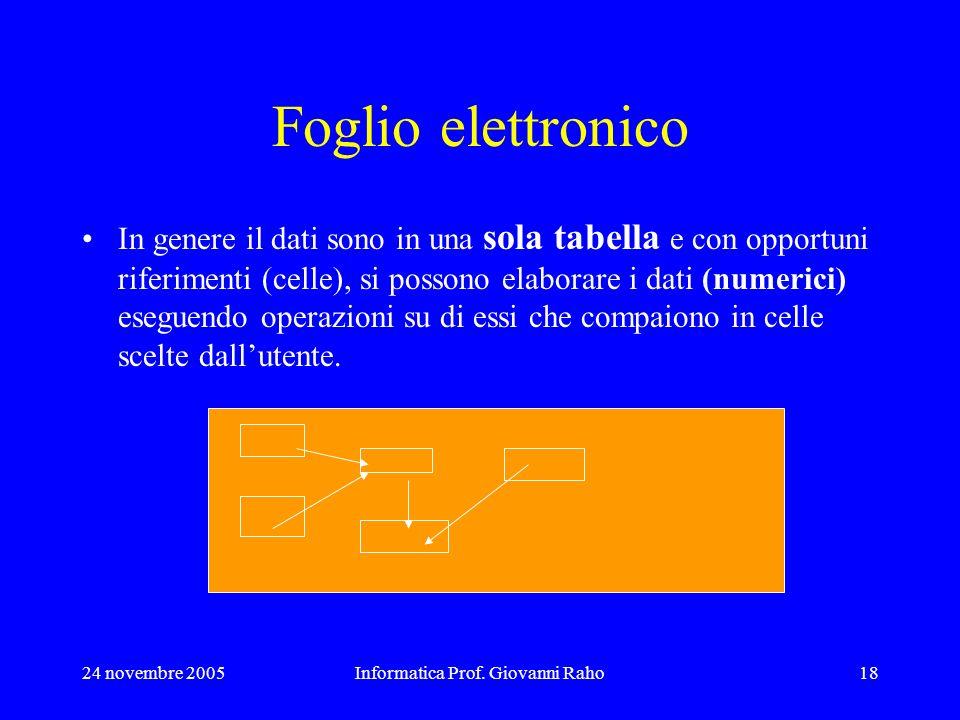 24 novembre 2005Informatica Prof. Giovanni Raho18 Foglio elettronico In genere il dati sono in una sola tabella e con opportuni riferimenti (celle), s
