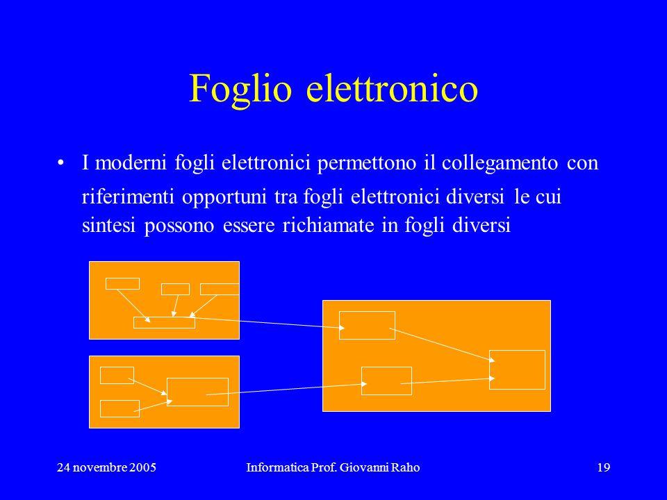 24 novembre 2005Informatica Prof. Giovanni Raho19 Foglio elettronico I moderni fogli elettronici permettono il collegamento con riferimenti opportuni