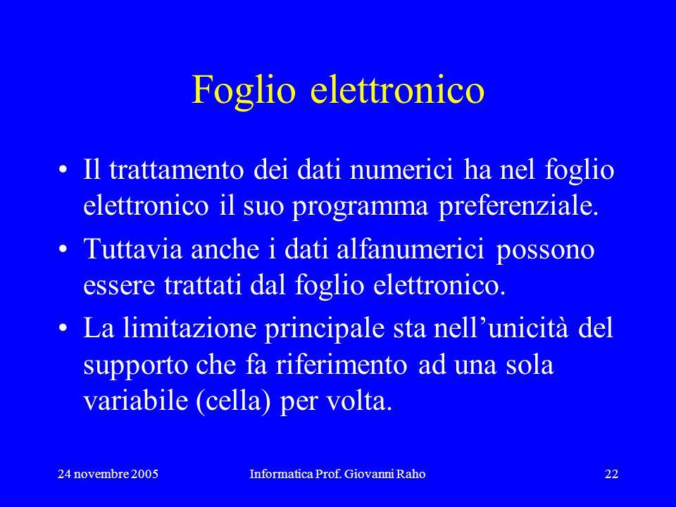 24 novembre 2005Informatica Prof. Giovanni Raho22 Foglio elettronico Il trattamento dei dati numerici ha nel foglio elettronico il suo programma prefe