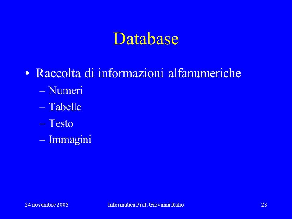 24 novembre 2005Informatica Prof. Giovanni Raho23 Database Raccolta di informazioni alfanumeriche –Numeri –Tabelle –Testo –Immagini