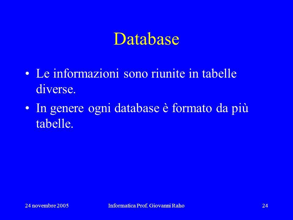 24 novembre 2005Informatica Prof. Giovanni Raho24 Database Le informazioni sono riunite in tabelle diverse. In genere ogni database è formato da più t