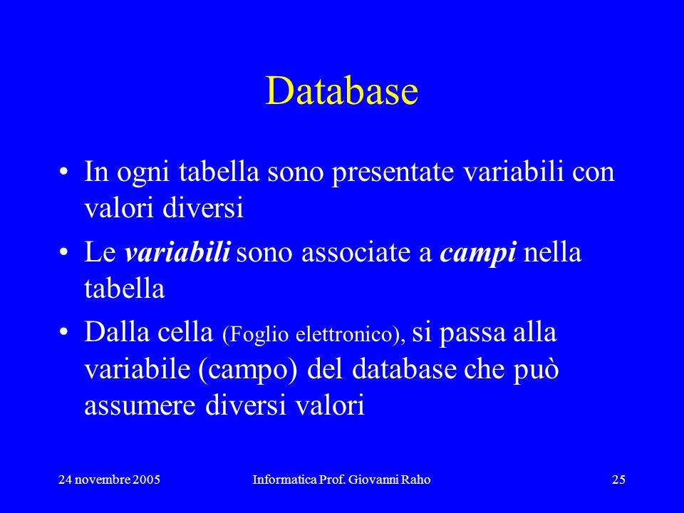 24 novembre 2005Informatica Prof. Giovanni Raho25 Database In ogni tabella sono presentate variabili con valori diversi Le variabili sono associate a