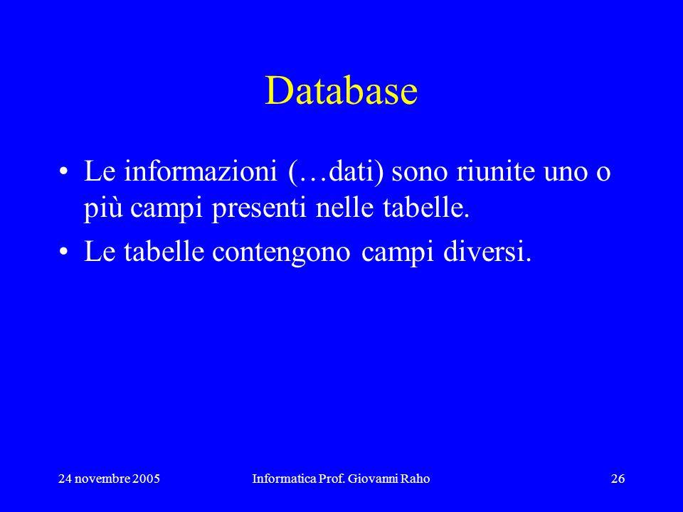 24 novembre 2005Informatica Prof. Giovanni Raho26 Database Le informazioni (…dati) sono riunite uno o più campi presenti nelle tabelle. Le tabelle con