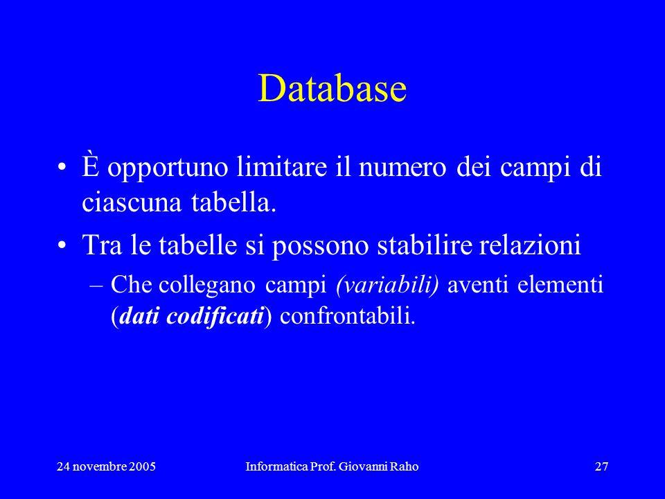 24 novembre 2005Informatica Prof. Giovanni Raho27 Database È opportuno limitare il numero dei campi di ciascuna tabella. Tra le tabelle si possono sta
