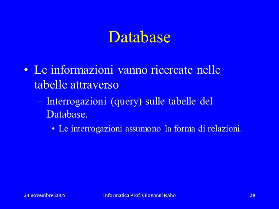24 novembre 2005Informatica Prof. Giovanni Raho28 Database Le informazioni vanno ricercate nelle tabelle attraverso –Interrogazioni (query) sulle tabe