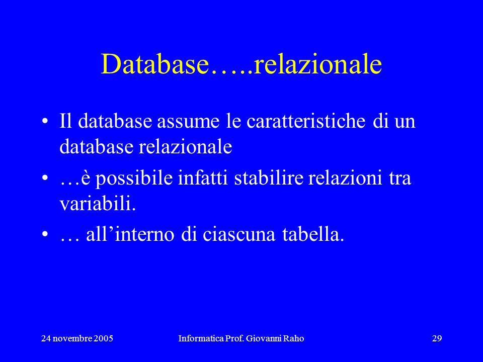 24 novembre 2005Informatica Prof. Giovanni Raho29 Database…..relazionale Il database assume le caratteristiche di un database relazionale …è possibile