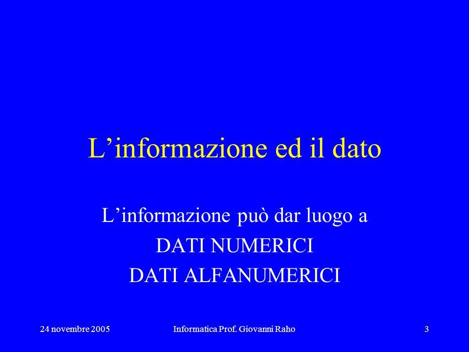 24 novembre 2005Informatica Prof. Giovanni Raho3 Linformazione ed il dato Linformazione può dar luogo a DATI NUMERICI DATI ALFANUMERICI