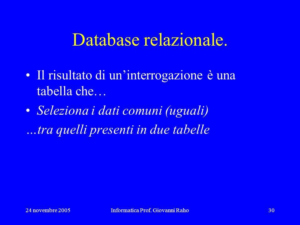 24 novembre 2005Informatica Prof. Giovanni Raho30 Database relazionale. Il risultato di uninterrogazione è una tabella che… Seleziona i dati comuni (u