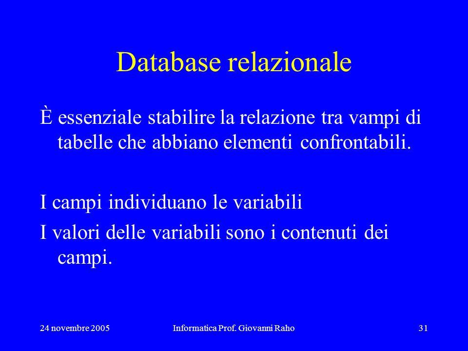 24 novembre 2005Informatica Prof. Giovanni Raho31 Database relazionale È essenziale stabilire la relazione tra vampi di tabelle che abbiano elementi c