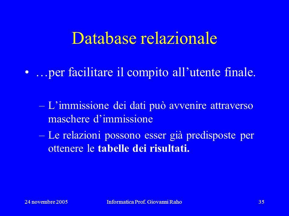 24 novembre 2005Informatica Prof. Giovanni Raho35 Database relazionale …per facilitare il compito allutente finale. –Limmissione dei dati può avvenire
