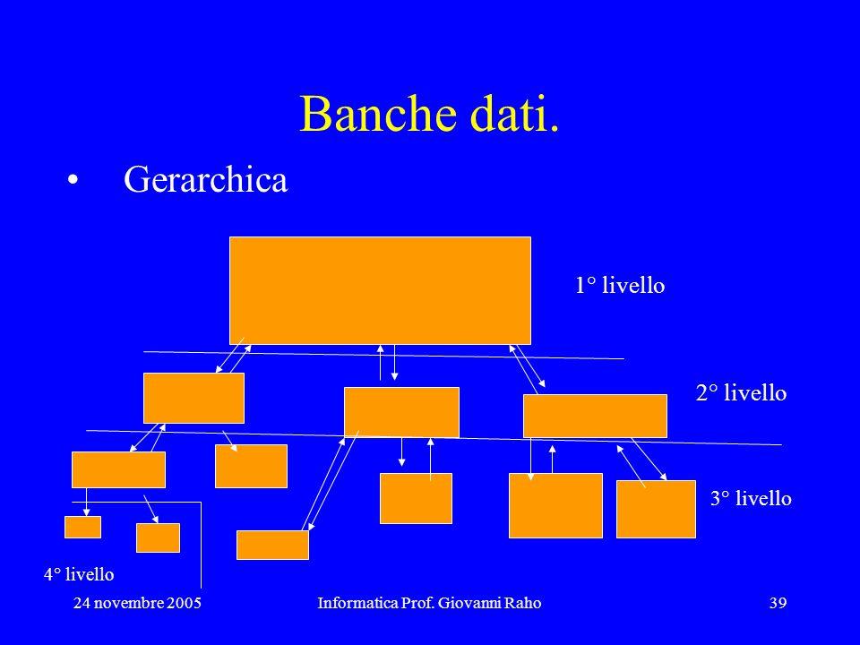 24 novembre 2005Informatica Prof. Giovanni Raho39 Banche dati. Gerarchica 1° livello 2° livello 3° livello 4° livello