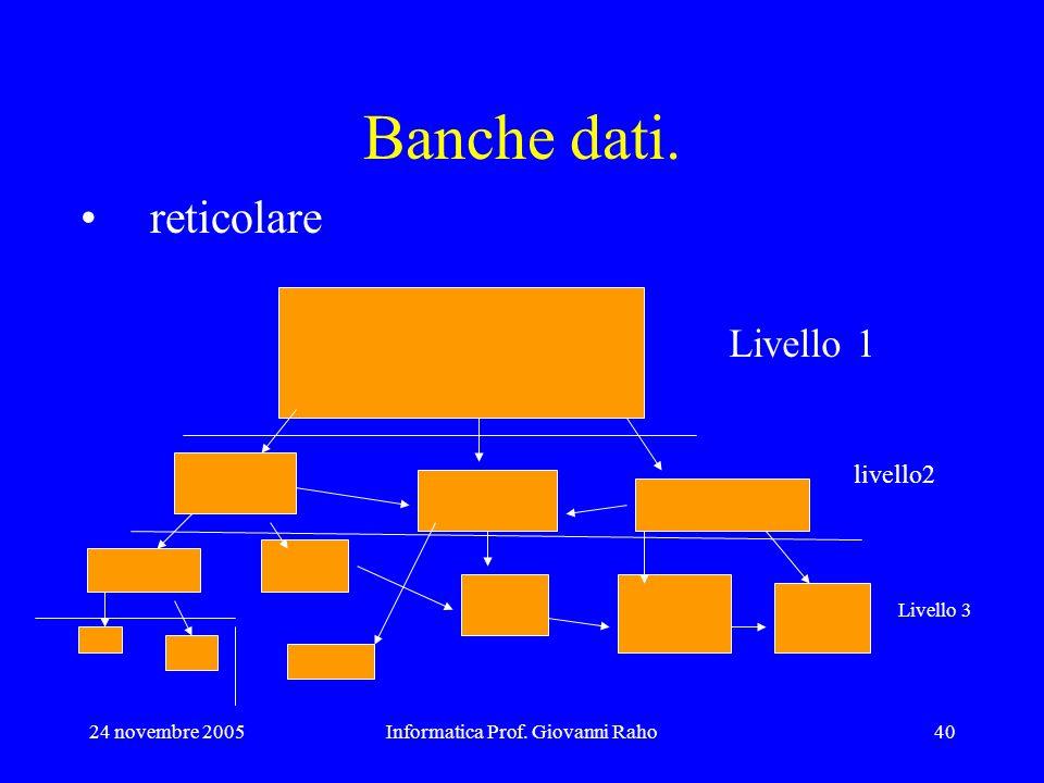 24 novembre 2005Informatica Prof. Giovanni Raho40 Banche dati. reticolare Livello 1 livello2 Livello 3