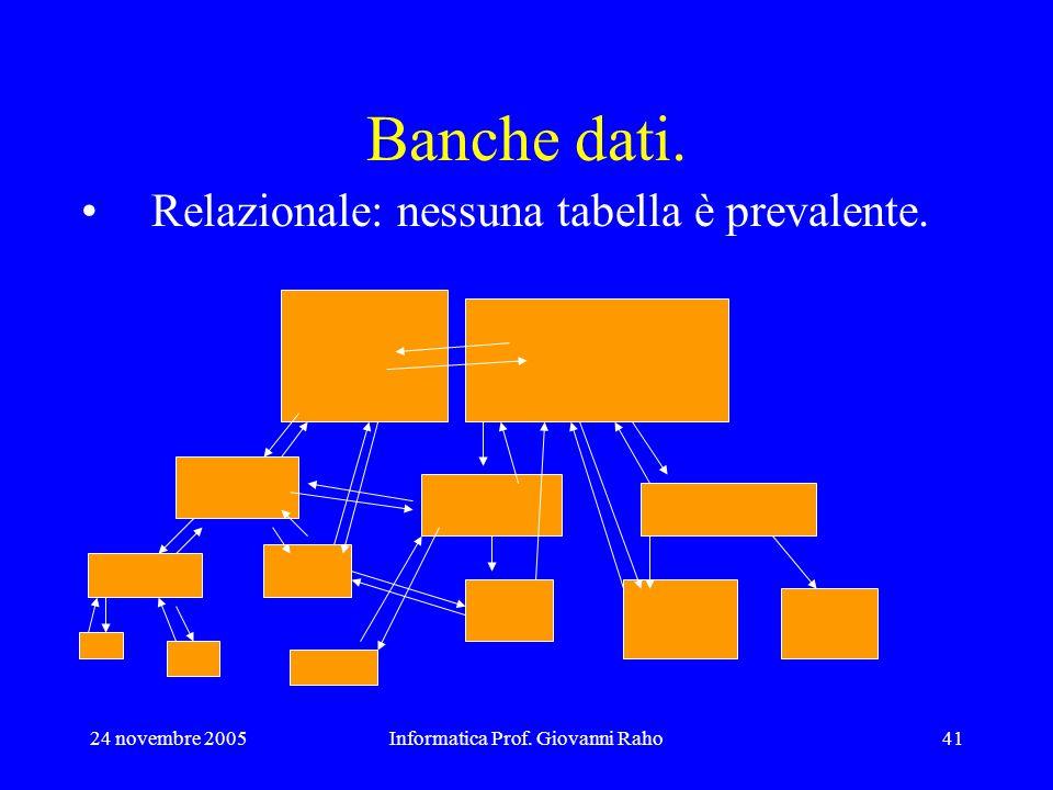 24 novembre 2005Informatica Prof. Giovanni Raho41 Banche dati. Relazionale: nessuna tabella è prevalente.