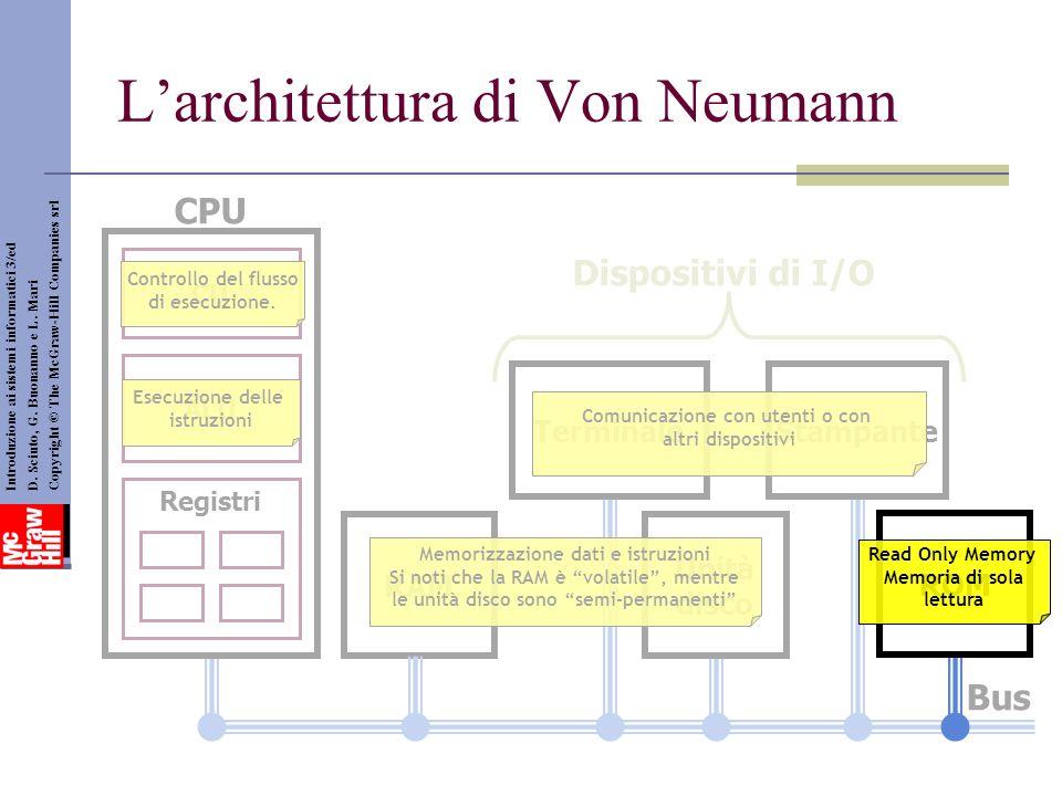 Larchitettura di Von Neumann Introduzione ai sistemi informatici 3/ed D. Sciuto, G. Buonanno e L. Mari Copyright © The McGraw-Hill Companies srl CPURA