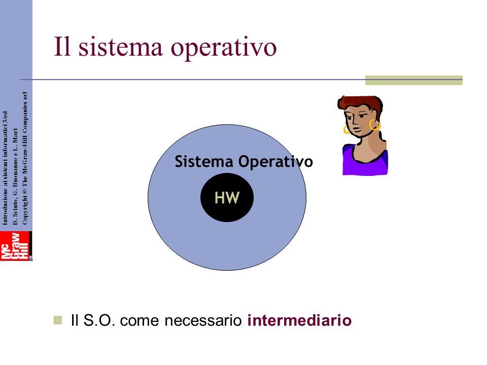 Il sistema operativo Introduzione ai sistemi informatici 3/ed D. Sciuto, G. Buonanno e L. Mari Copyright © The McGraw-Hill Companies srl Il S.O. come