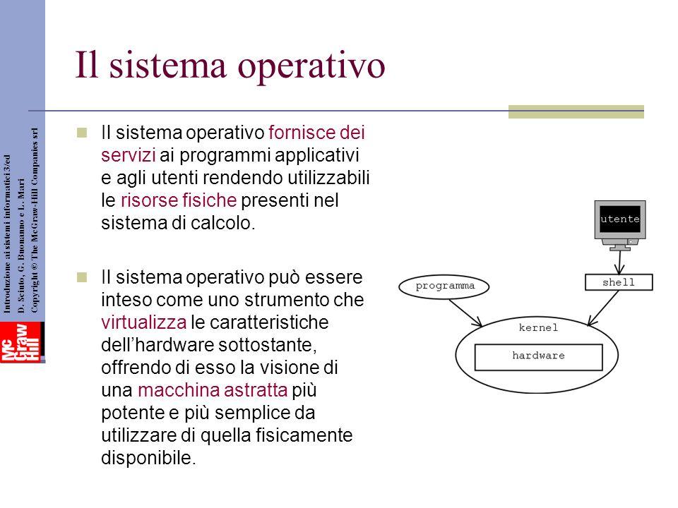 Il sistema operativo Il sistema operativo fornisce dei servizi ai programmi applicativi e agli utenti rendendo utilizzabili le risorse fisiche present