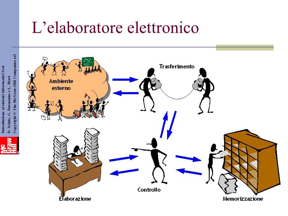 Lelaboratore elettronico Introduzione ai sistemi informatici 3/ed D. Sciuto, G. Buonanno e L. Mari Copyright © The McGraw-Hill Companies srl