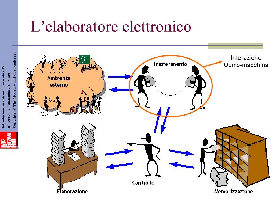 Lelaboratore elettronico Introduzione ai sistemi informatici 3/ed D. Sciuto, G. Buonanno e L. Mari Copyright © The McGraw-Hill Companies srl Interazio