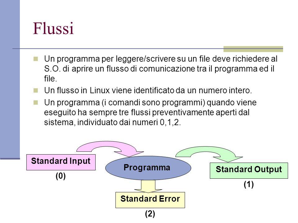 Flussi Un programma per leggere/scrivere su un file deve richiedere al S.O. di aprire un flusso di comunicazione tra il programma ed il file. Un fluss
