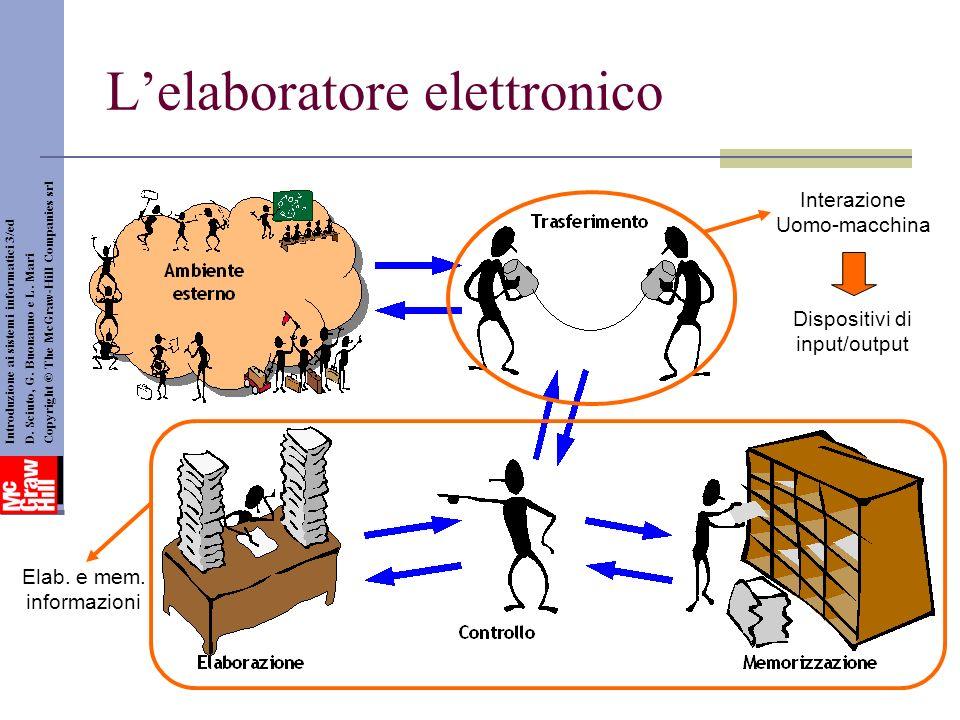 Lelaboratore elettronico Introduzione ai sistemi informatici 3/ed D.