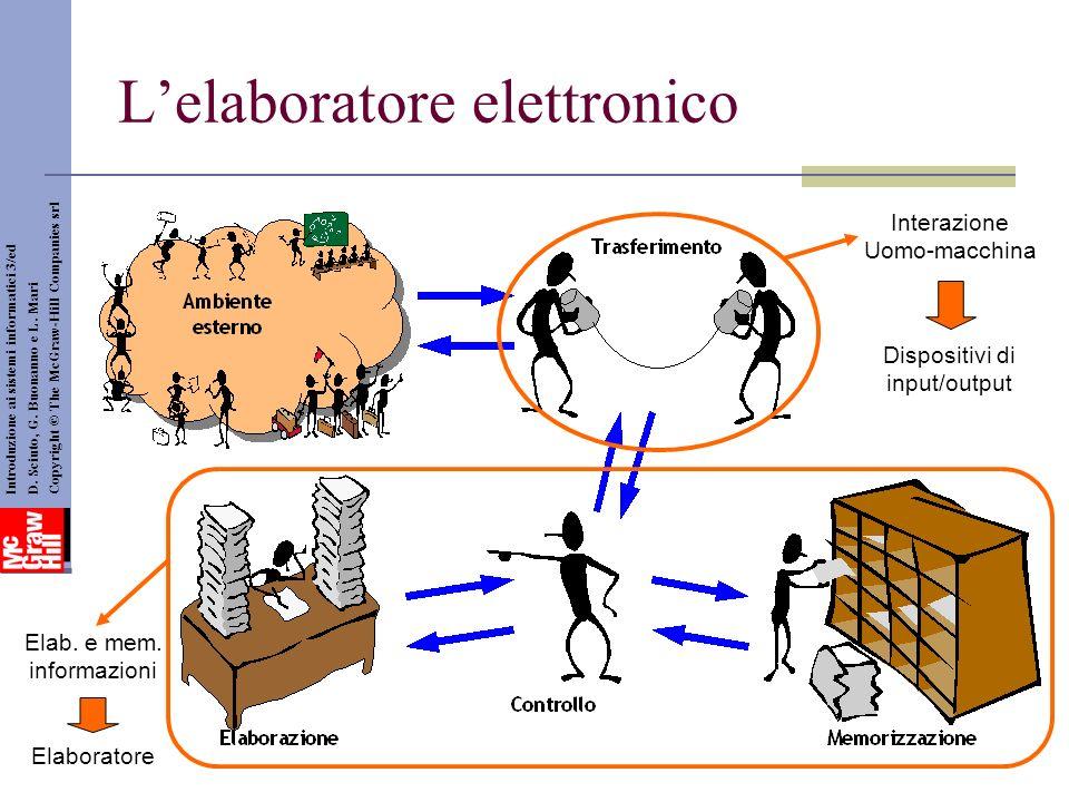 Lelaboratore elettronico (2) Introduzione ai sistemi informatici 3/ed D.
