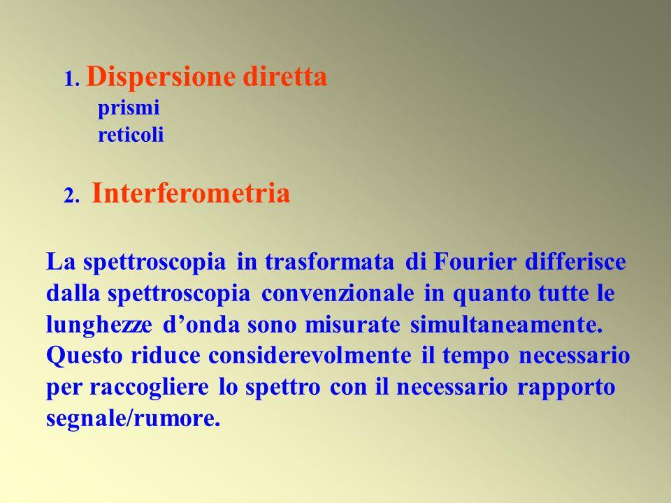 1. Dispersione diretta prismi reticoli 2. Interferometria La spettroscopia in trasformata di Fourier differisce dalla spettroscopia convenzionale in q