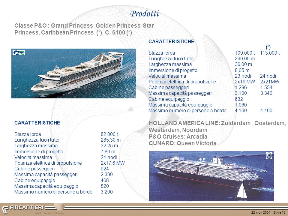 22-nov-2004 – Slide 13 Prodotti Classe P&O : Grand Princess, Golden Princess, Star Princess, Caribbean Princess (*), C. 6100 (*) HOLLAND AMERICA LINE: