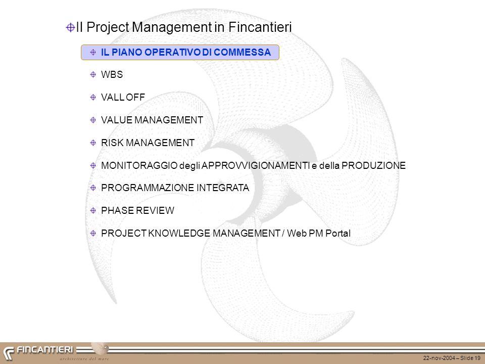 22-nov-2004 – Slide 19 Il Project Management in Fincantieri IL PIANO OPERATIVO DI COMMESSA WBS VALL OFF VALUE MANAGEMENT RISK MANAGEMENT MONITORAGGIO