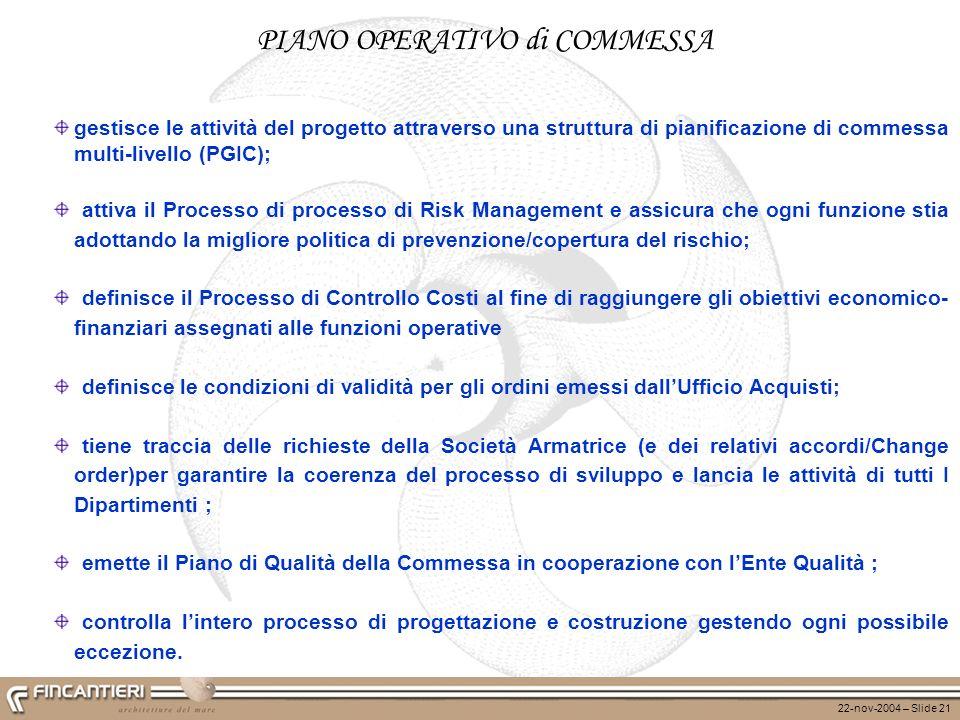 22-nov-2004 – Slide 21 gestisce le attività del progetto attraverso una struttura di pianificazione di commessa multi-livello (PGIC); attiva il Proces