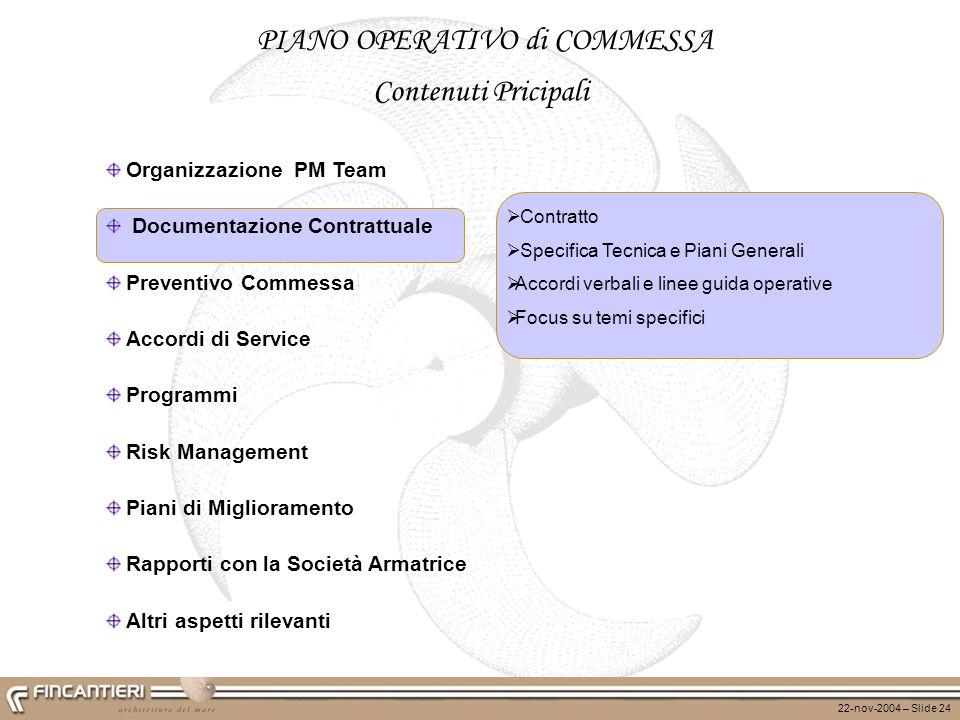 22-nov-2004 – Slide 24 Organizzazione PM Team Documentazione Contrattuale Preventivo Commessa Accordi di Service Programmi Risk Management Piani di Mi