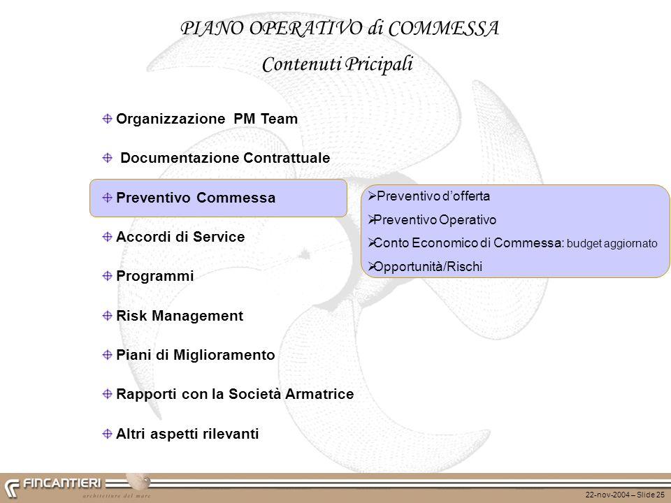 22-nov-2004 – Slide 25 Organizzazione PM Team Documentazione Contrattuale Preventivo Commessa Accordi di Service Programmi Risk Management Piani di Mi