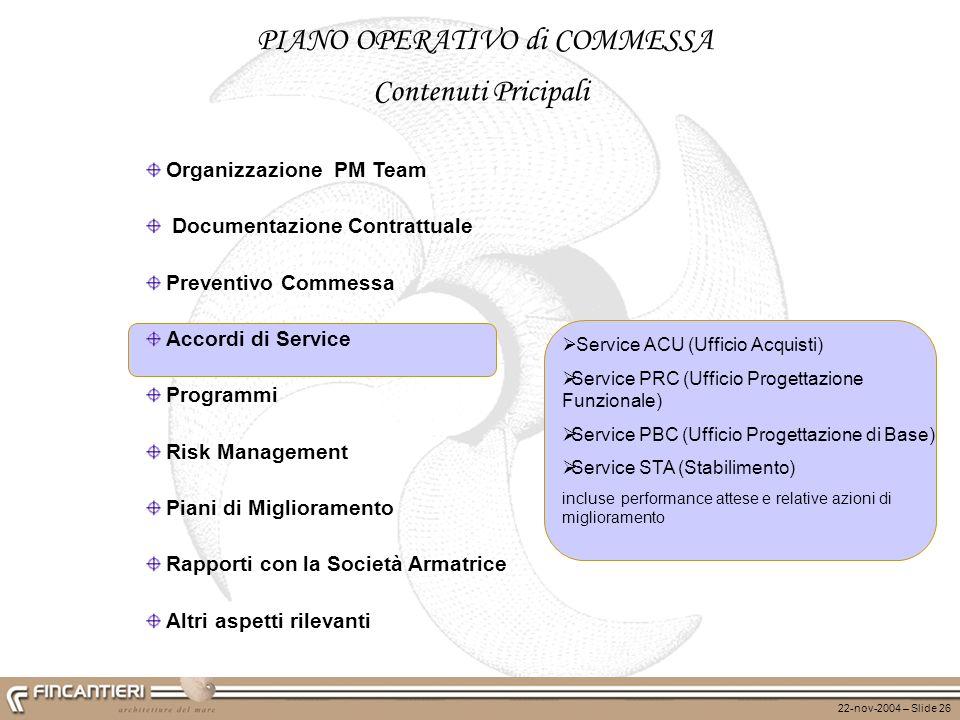 22-nov-2004 – Slide 26 Organizzazione PM Team Documentazione Contrattuale Preventivo Commessa Accordi di Service Programmi Risk Management Piani di Mi