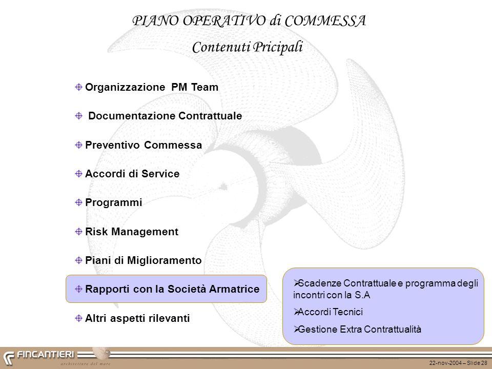 22-nov-2004 – Slide 29 Il Project Management in Fincantieri IL PIANO OPERATIVO DI COMMESSA LA WBS (Work Breakdown Structure) VALL OFF VALUE MANAGEMENT RISK MANAGEMENT MONITORAGGIO degli APPROVVIGIONAMENTI e della PRODUZIONE PROGRAMMAZIONE INTEGRATA PHASE REVIEW PROJECT KNOWLEDGE MANAGEMENT / Web PM Portal