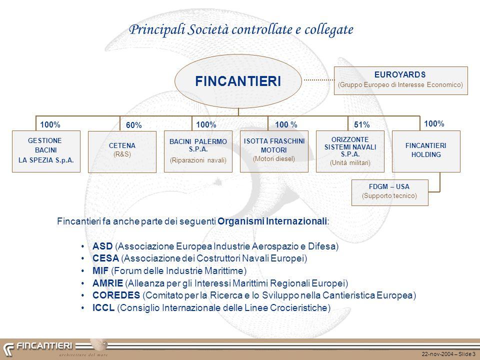 22-nov-2004 – Slide 3 Fincantieri fa anche parte dei seguenti Organismi Internazionali: ASD (Associazione Europea Industrie Aerospazio e Difesa) CESA