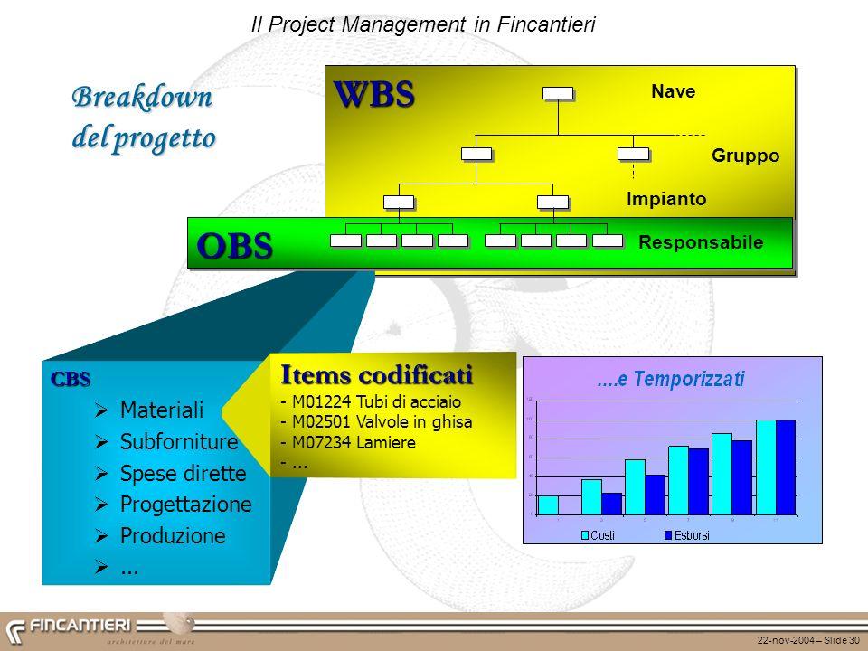 22-nov-2004 – Slide 30 WBSWBS Il Project Management in Fincantieri CBS Materiali Subforniture Spese dirette Progettazione Produzione... Items codifica