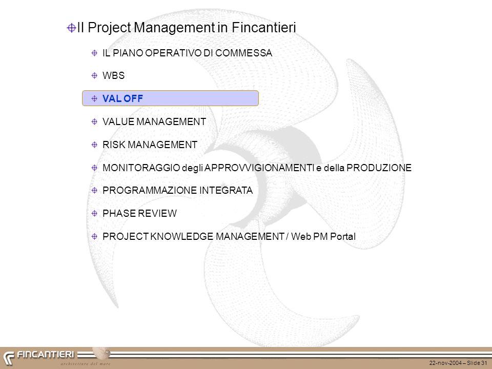 22-nov-2004 – Slide 31 Il Project Management in Fincantieri IL PIANO OPERATIVO DI COMMESSA WBS VAL OFF VALUE MANAGEMENT RISK MANAGEMENT MONITORAGGIO d